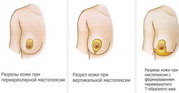 Спасительная медицина