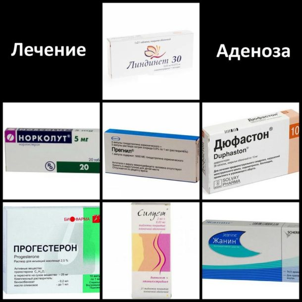 Лечение аденоза